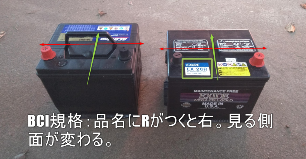 バッテリーBCI規格の向き
