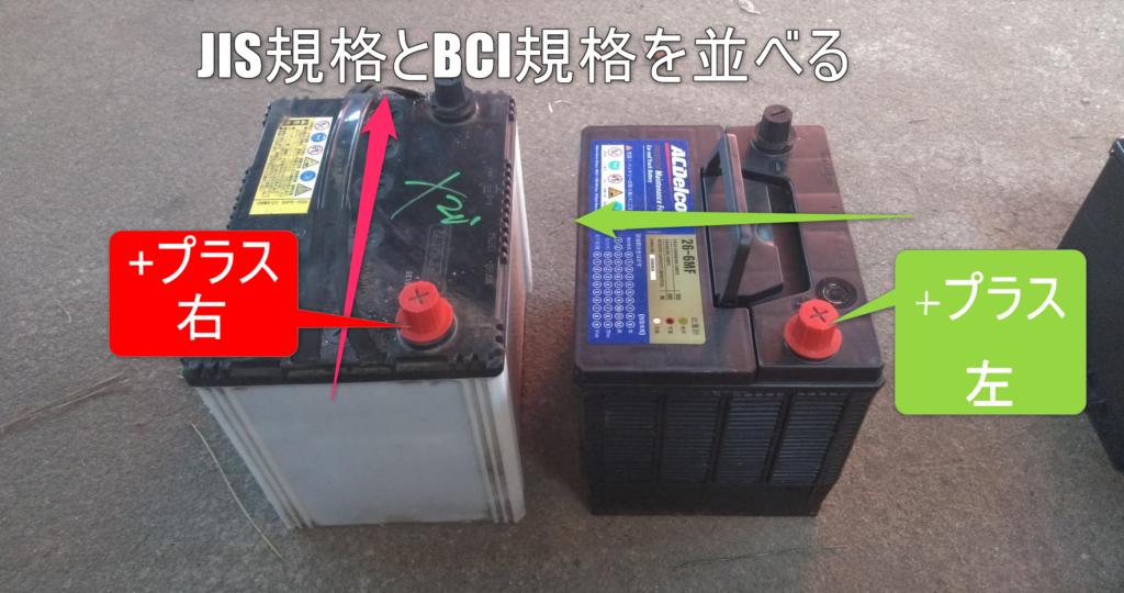 BCI規格とJIS規格の違い