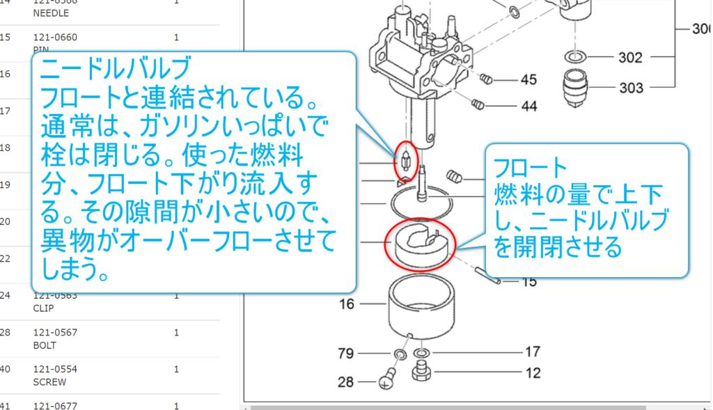 キャブの展開図